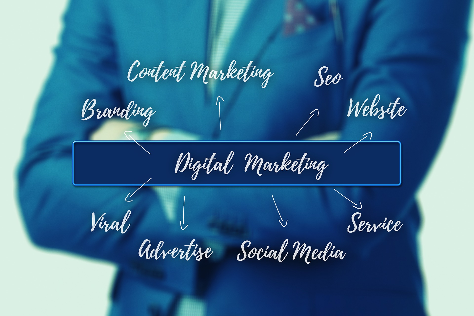 how digital marketing company in Jaipur can grow your business